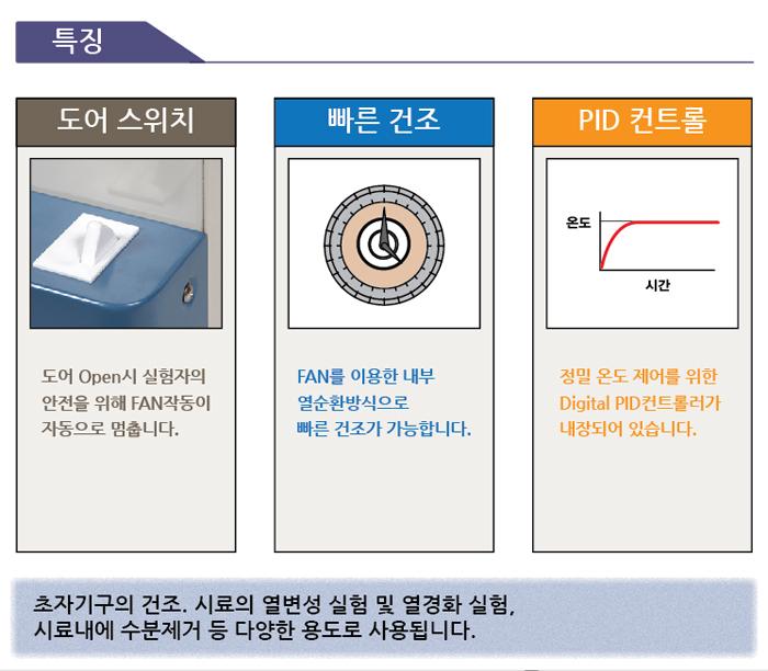 Info_CO_2