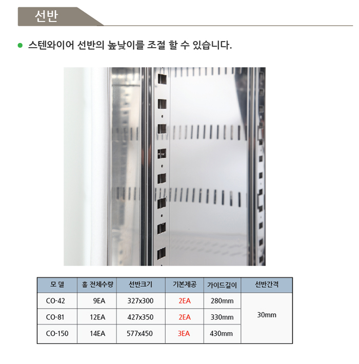 Info_CO_3